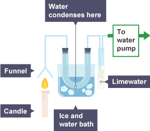 Ice Natural Gas Products