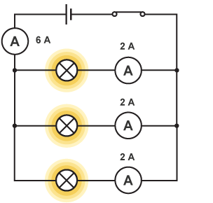 Circuit With A Battery Closed Switch And Three Lamps Connected In Parallel