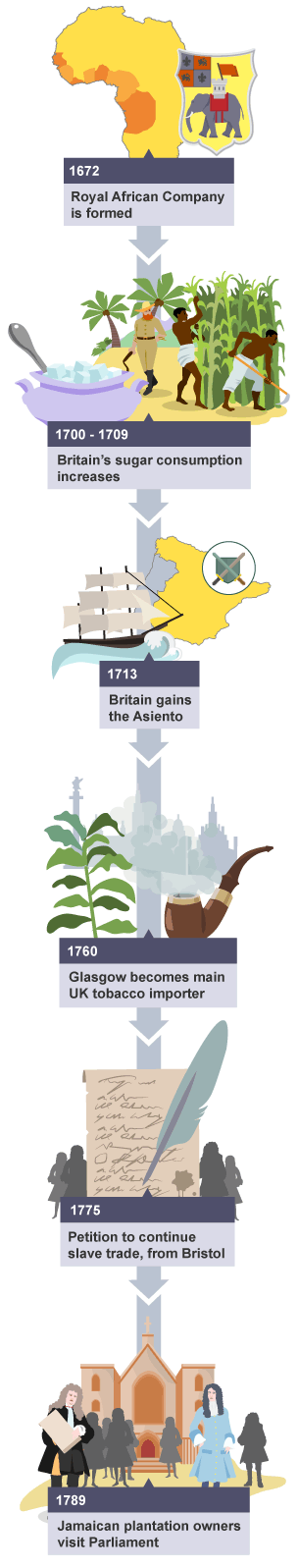 caribbean britain industrial revolution The industrial revolution occurred when agrarian societies became more industrialized and urban learn where and when the industrial revolution started, and the inventions that made it possible.