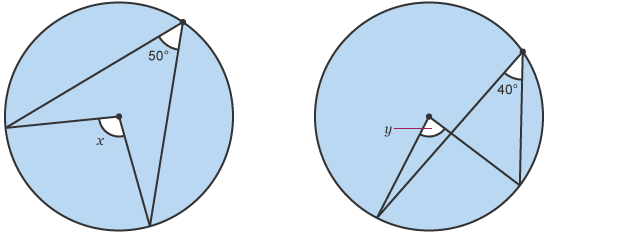 Unknown and known angle at centre and circumference