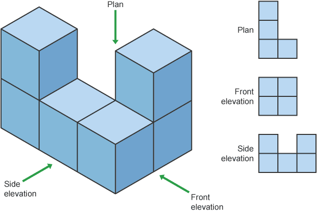 Elevation Plan Maths : All worksheets top front and side views of d objects