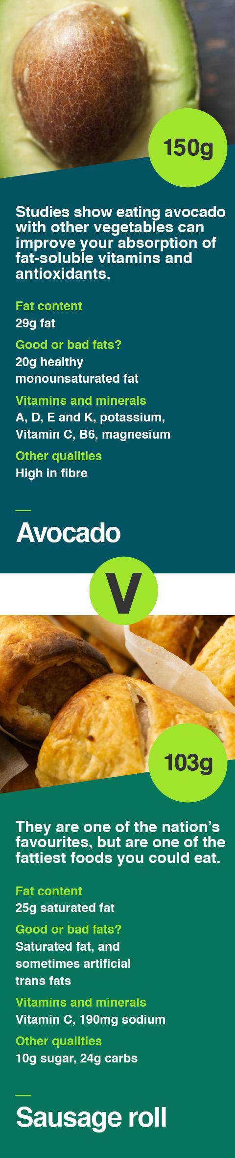 Avocado v sausage roll