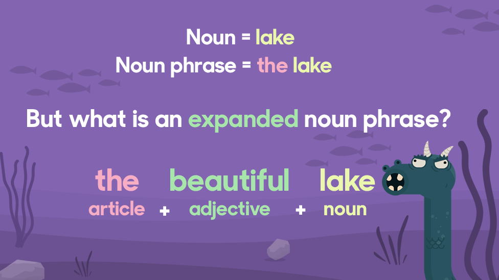 BBC Bitesize - What is an expanded noun phrase?