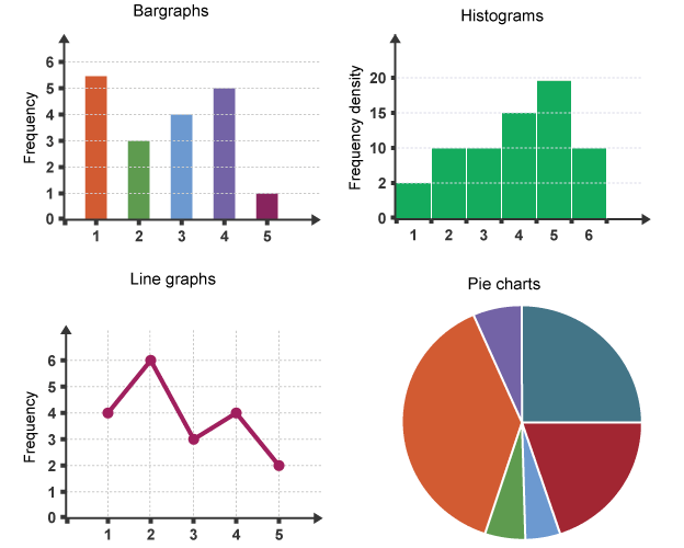 large bbc bitesize national 4 lifeskills maths statistical diagrams types of diagrams at highcare.asia