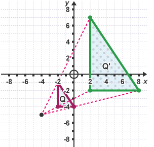 Triangle Q and it's enlargement, Q'