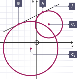 how to show that two circles both have tangent locus