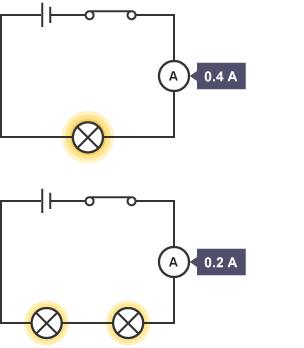 circuit diagram light bulb symbol #13 Wire Circuit Diagram Symbols circuit diagram light bulb symbol