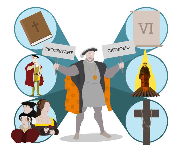 Henry VIII's Protestant leanings as well as his Catholic belief.