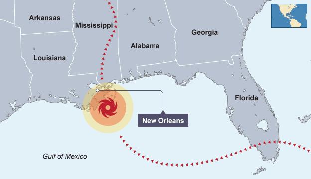 Hurricane Katrina – Case Study