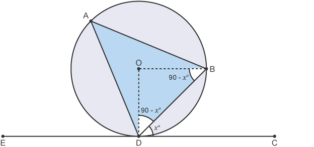 Internal angles of triangle (ODB) labelled, 90-x