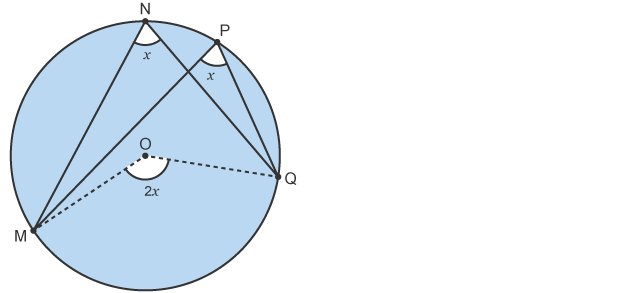 Two angles (x) at circumference