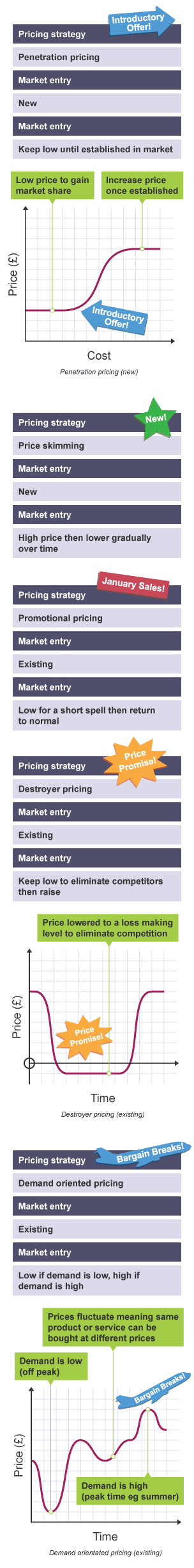 market penetration pricing strategy This free ebook explains how to develop a market penetration strategy using the ansoff matrix - download it now for your pc, laptop, tablet, kindle or smartphone.