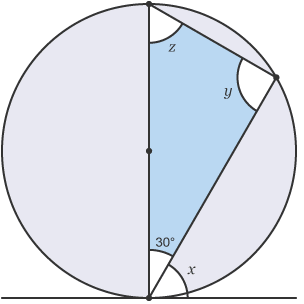 Circle containing triangle at tangent