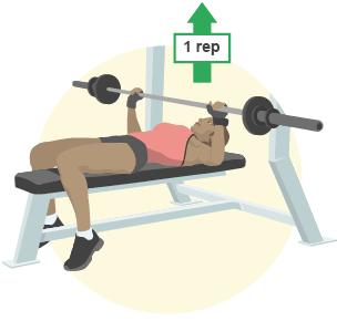 Bbc Bitesize National 5 Physical Education Methods Of