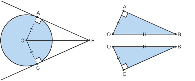Circle with 2 identical tangents from point B plus triangles (AOB) and (COB)