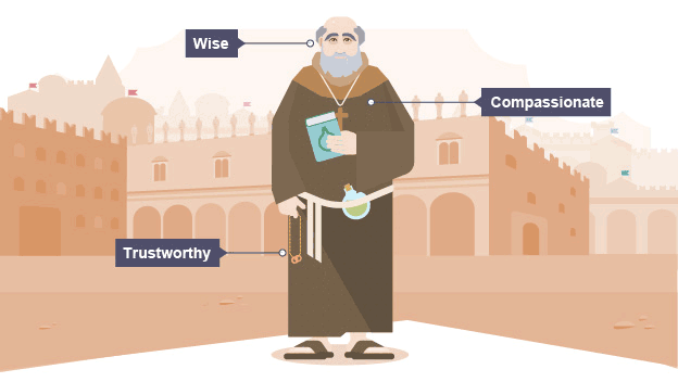 bbc bitesize ks english literature characters revision  the friar wears a robe and sandals and holds a potion book stood in the square