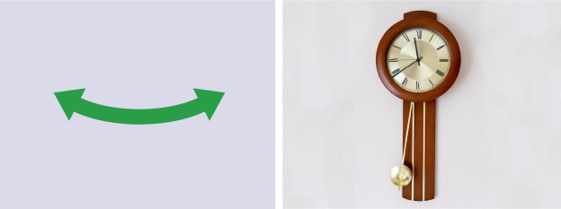 Curved arrow to show the backward-and-forward swinging movement of an oscillating motion alongside a photograph of a pendulum clock.
