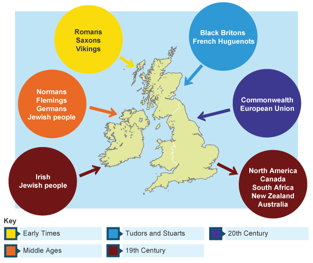 Bbc bitesize ks3 history movement and settlement in the uk middle ages immigration to uk early times romans saxons vikings middle ages sciox Images