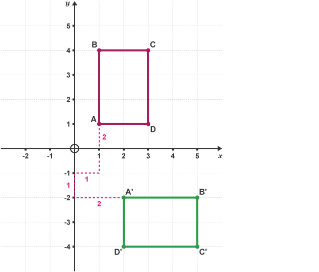 Rectangle (ABCD) rotated to give rectangle (A'B'C'D')