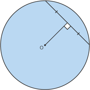 Circle with chord bisected with line from the centre