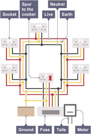 ring wiring diagram free printable wiring diagrams