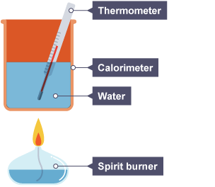 gcse isa chemistry calorimetry Gcse chemistry revision: measuring energy changes 1 you can watch all my videos at wwwfreesciencelessonscouk in this video, we look at how we can calculat.