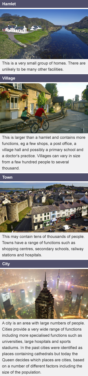 town and settlement revision settlement Learn about and revise types of settlement sites  market town - watford was struggling to get your head round revision and exams.