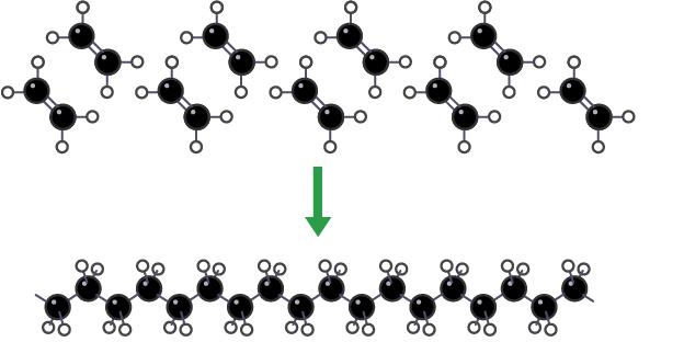 Ethene Molecule