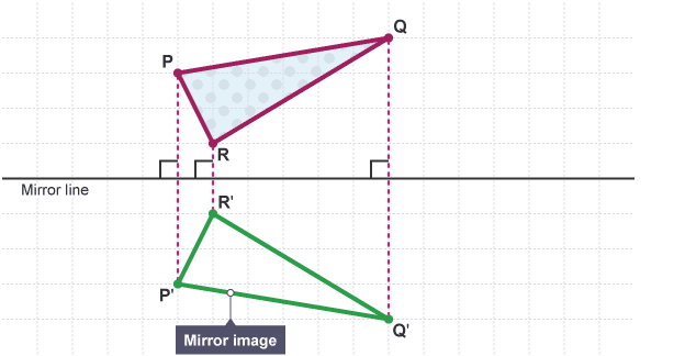 Triangle (PQR) reflected in a mirror line