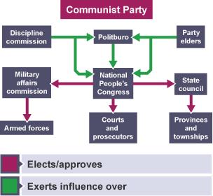 Propaganda in the People's Republic of China
