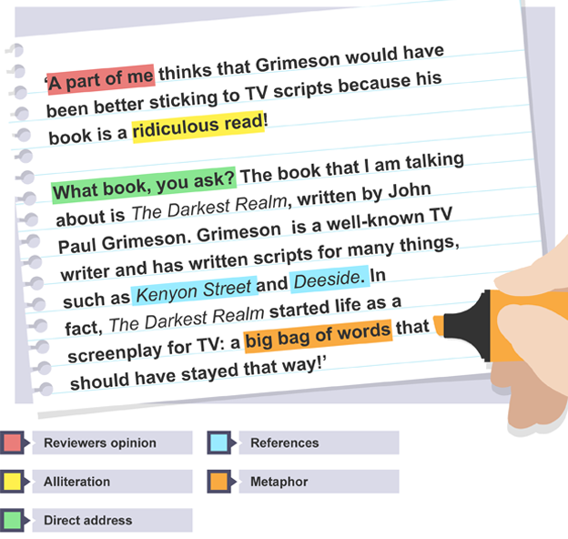 An annotated extract showing the language techniques used in a review