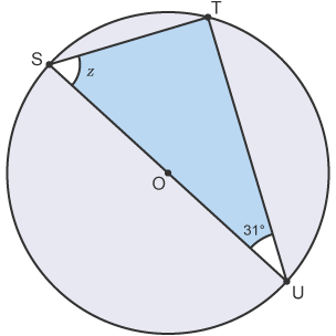 Triangle (STU) within circle, passing through centre, O