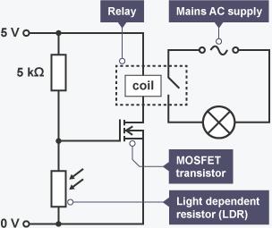 BBC Bitesize National Physics Practical Electrical And - Relay switch gcse