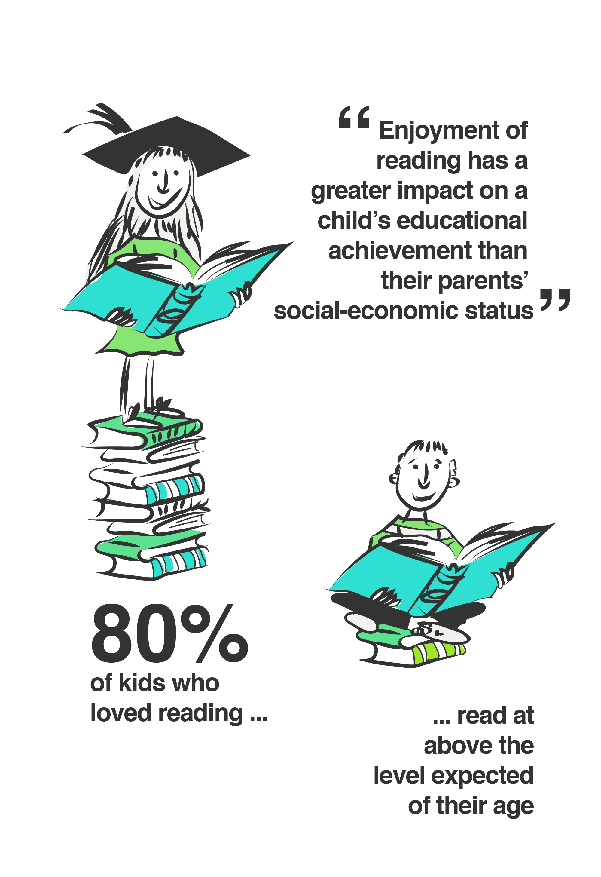 Children who love reading do well at school.