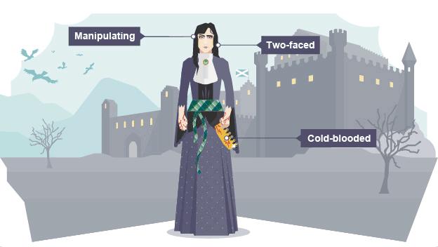 Lady macbeth character analysis essay