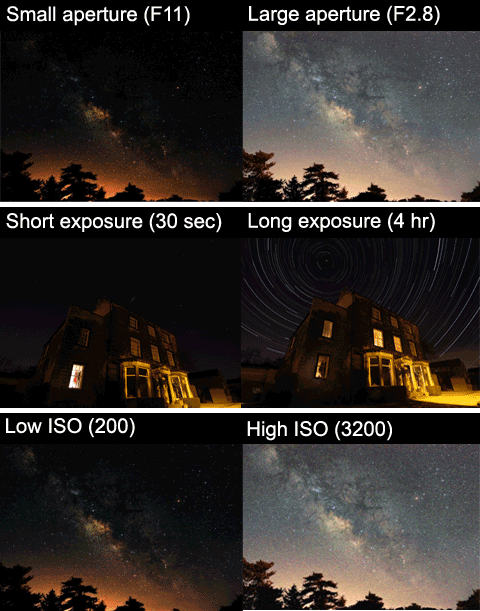 Photos taken using different aperture, exposure and ISO camera settings
