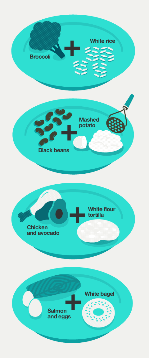 Graphic showing which foods to pair together to slow the release of carbohydrates as energy