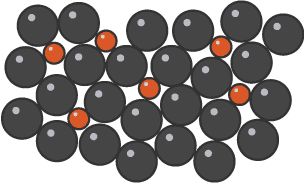 How are the atoms arranged in iron?