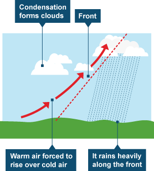 Types of rainfall with diagrams 28 images diagram of rainfall types of rainfall with diagrams diagram of rainfall types image collections how to guide types of rainfall with diagrams ccuart Gallery