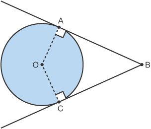Circle with 2 identical tangents from point B.