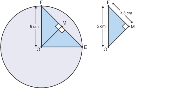 Circle containing triangle (OFE) within top right quadrant