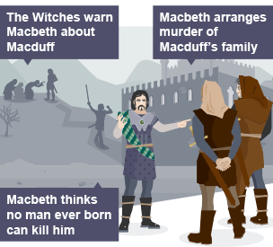 the darkness of macbeth begins Both macbeth and lady macbeth beckon the darkness and evil spirits  begins  to envision the steps that he might take to ensure that the.