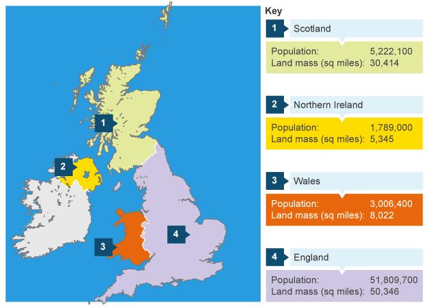 BBC Bitesize KS History Shaping The UK Revision - Map of ireland and england