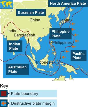 South asian plate tectonics